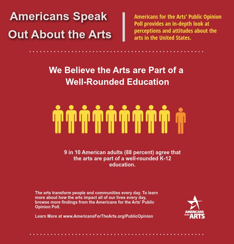 Arts & Economic Prosperity 5 | Americans for the Arts