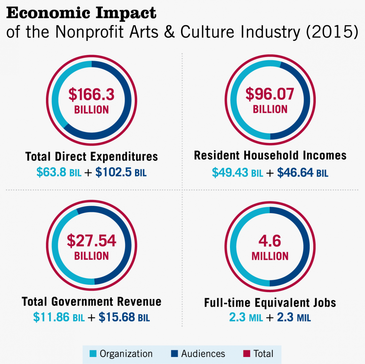economic cultural impact indians Agency to address the social and economic needs of american indians residing   tend to be more traditional, lack cross-cultural skills, are less likely to speak   mental health, and a number of factors that have a potential impact on well.