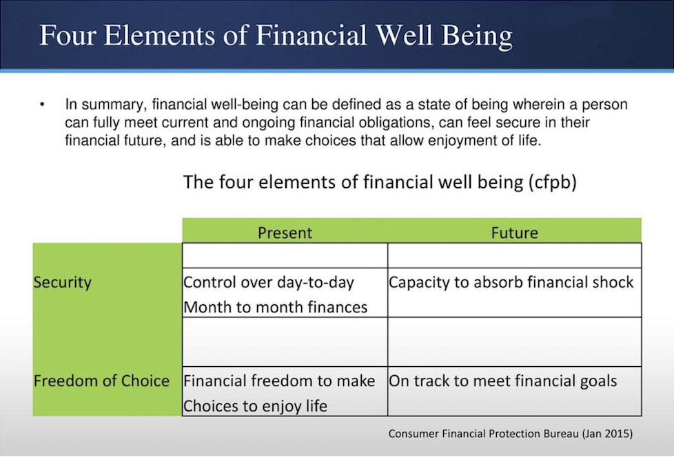The IFWA was created to bring needed financial education and solutions to the arts industry. Financial well being is not about how much money you have—it's about your relationship with money in the present, while planning for the future.