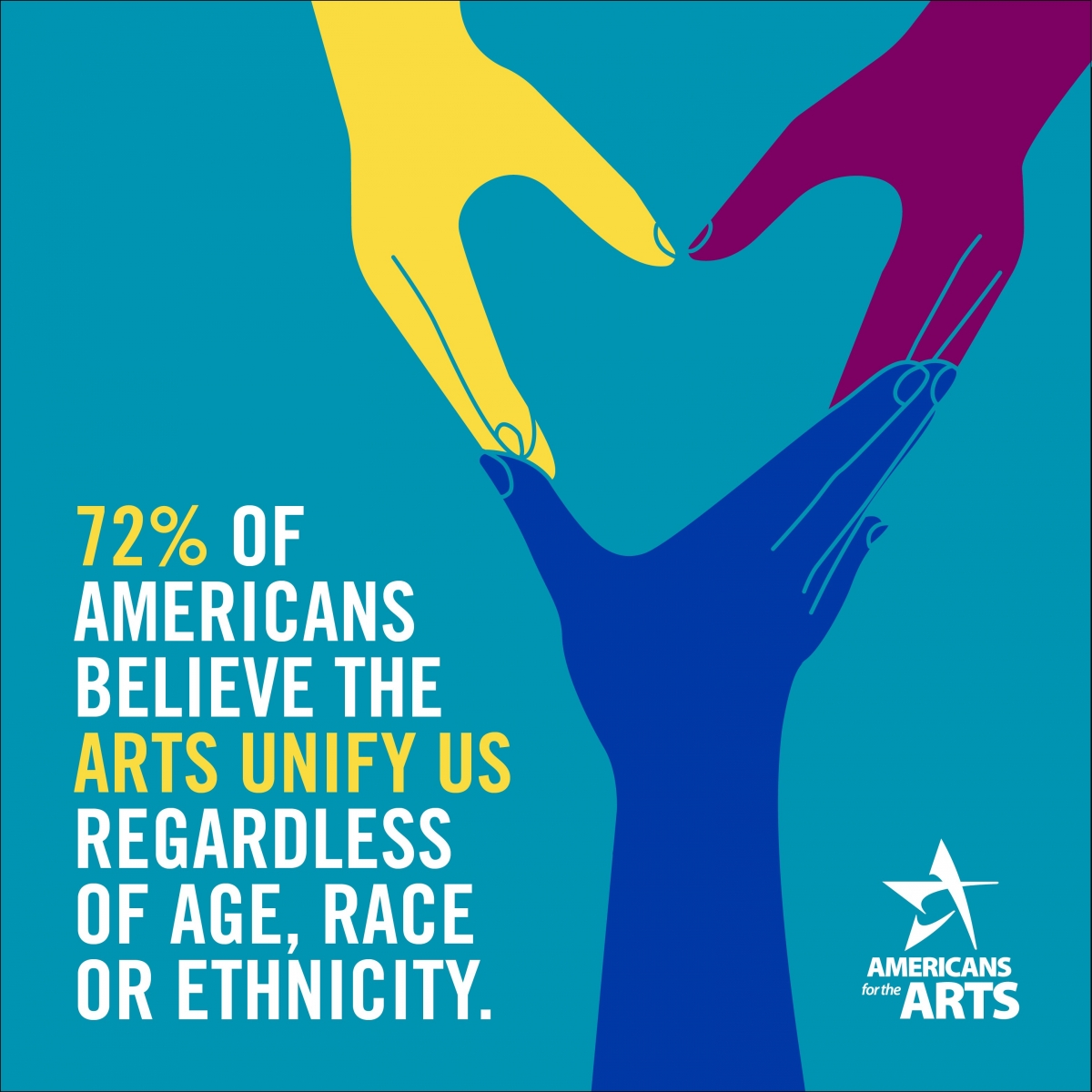 Description: A colorful illustration of three hands reaching toward each other creating a heart shape. Text reads: 72% of Americans believe the arts unify us regardless of age, race, or ethnicity.
